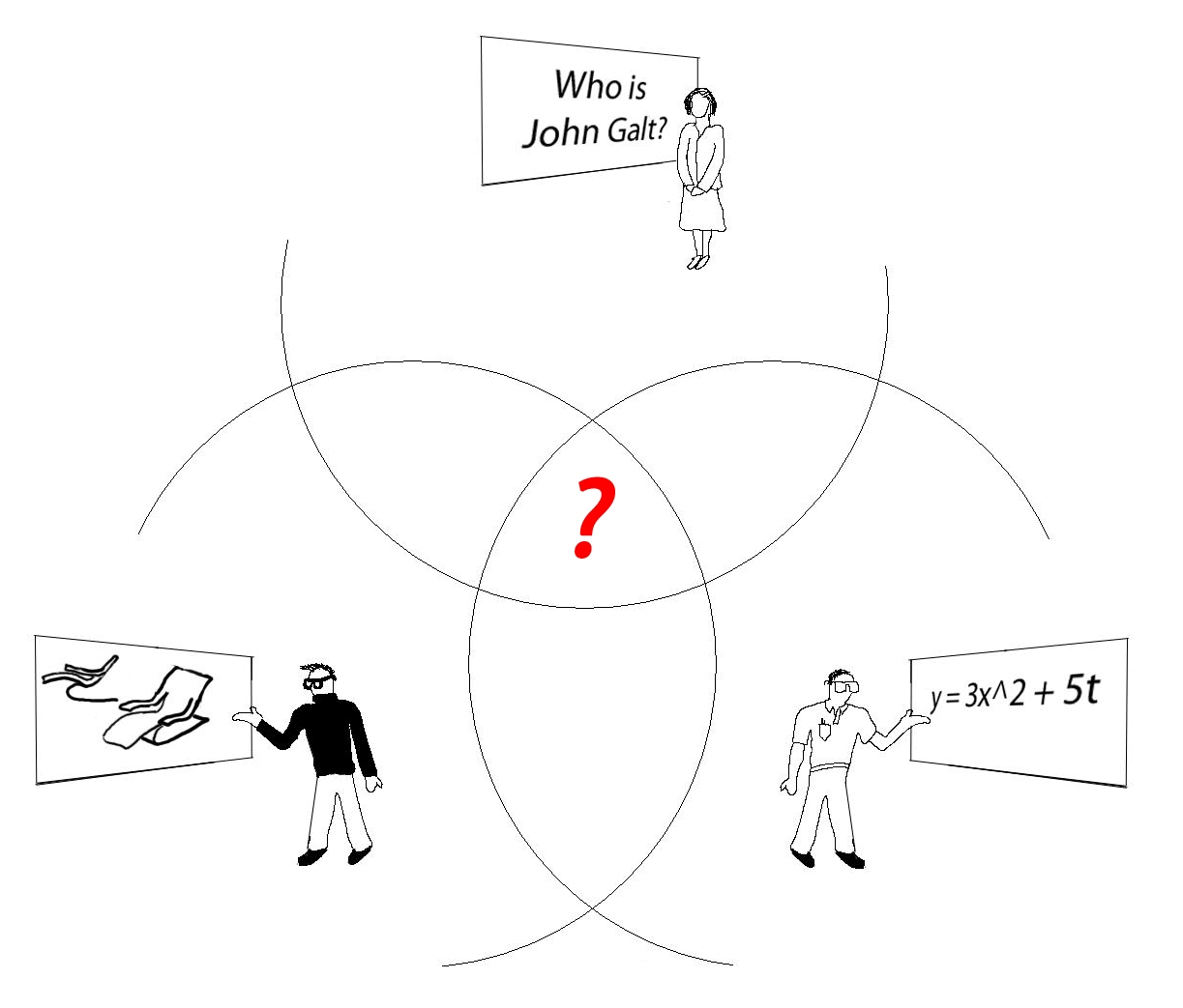 Aryabhatta mathematicians biography essay