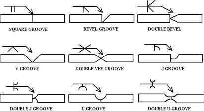 welding valuable mechanisms the design \u0026 engineering blog ofGroove Weld Diagram #12
