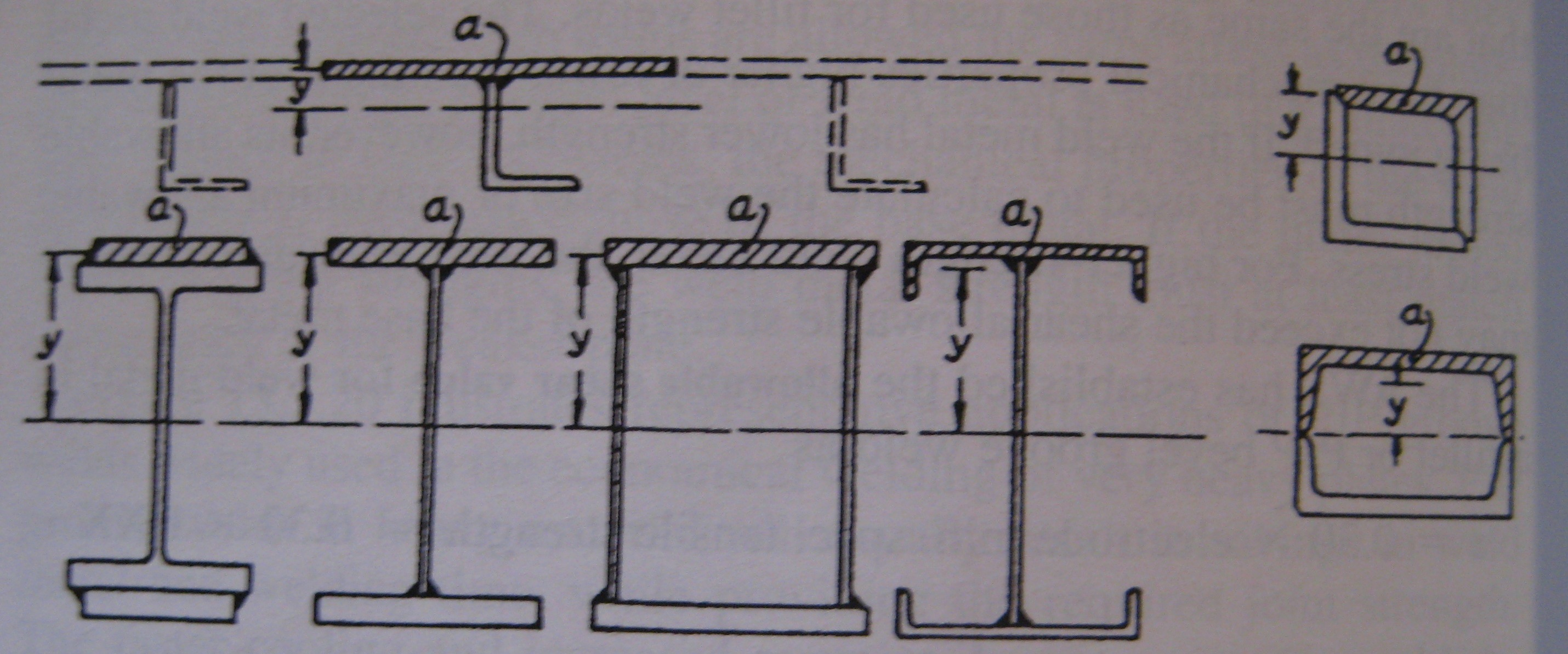 Welding Valuable Mechanisms The Design Engineering Blog Of Diffusion Diagram Obviously