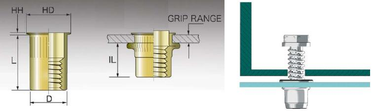 Riveting | Valuable Mechanisms: The Design & Engineering