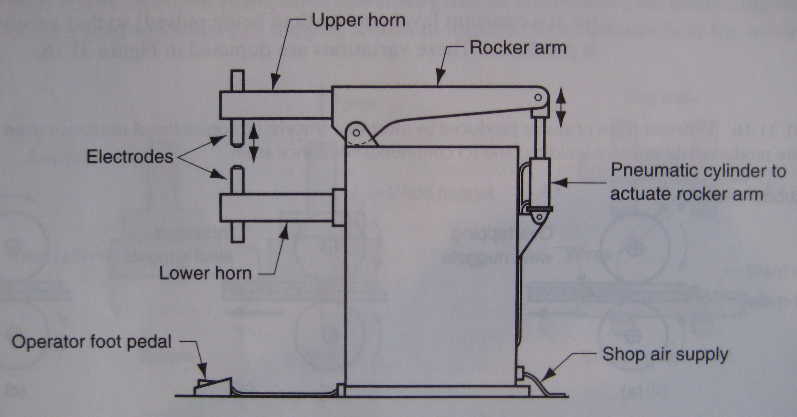 spot welding machine diagram spot welding transformer diagram
