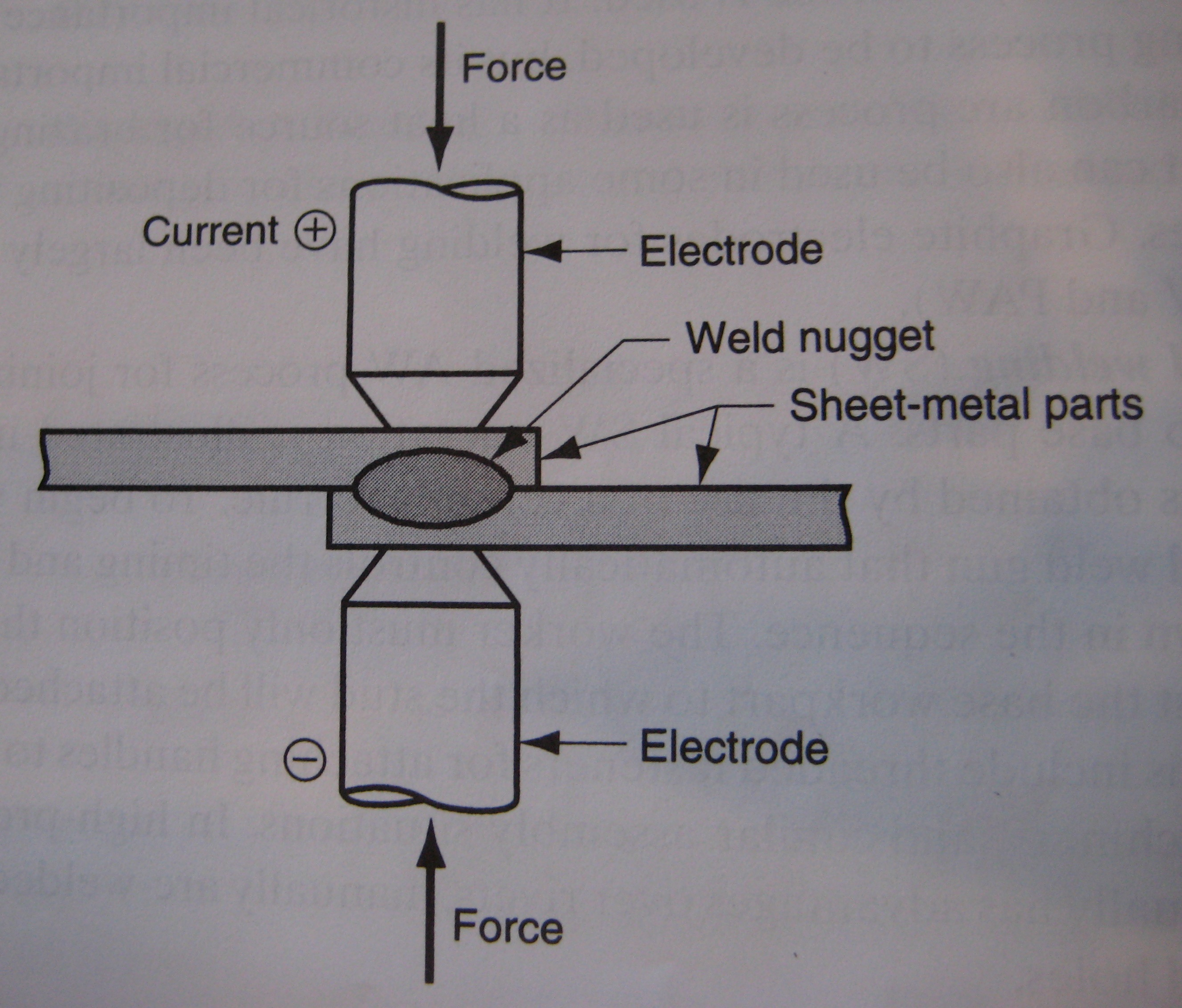 quality weld diagram 20 wiring diagram images wiring Weld Design Diagrams Parts of a Weld