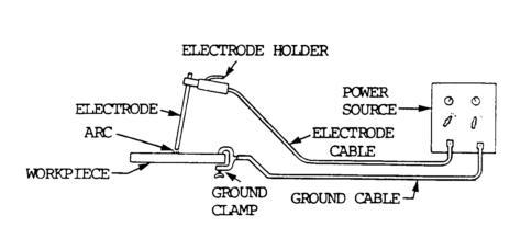 Welding Valuable Mechanisms The Design Amp Engineering